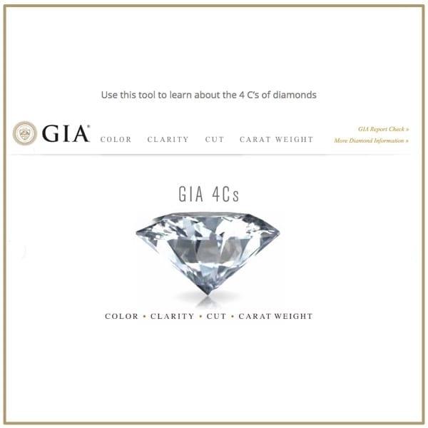4 Cs of diamonds